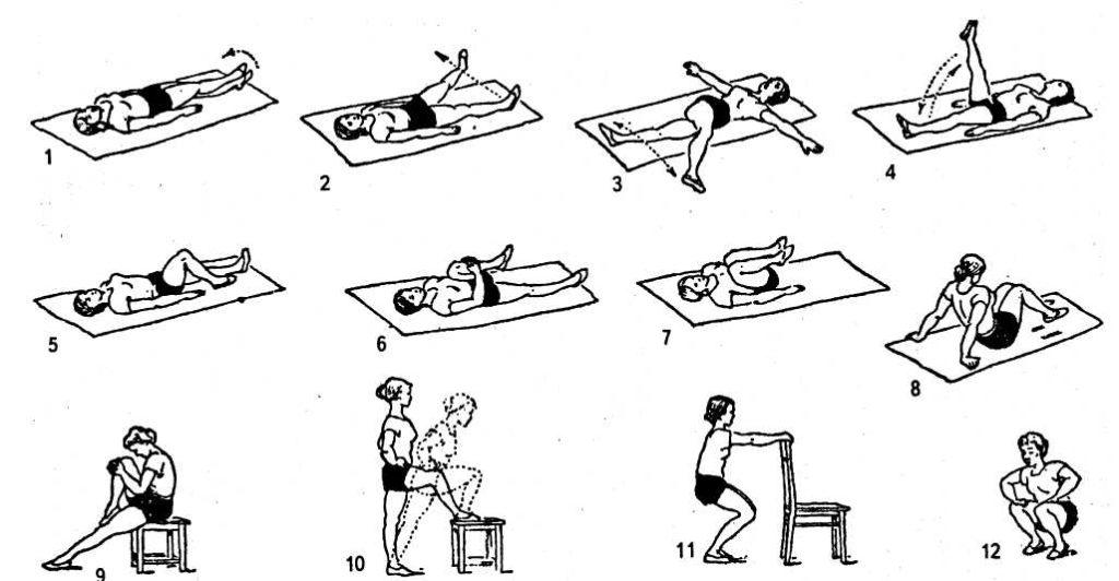 ЛФК после перелома колена