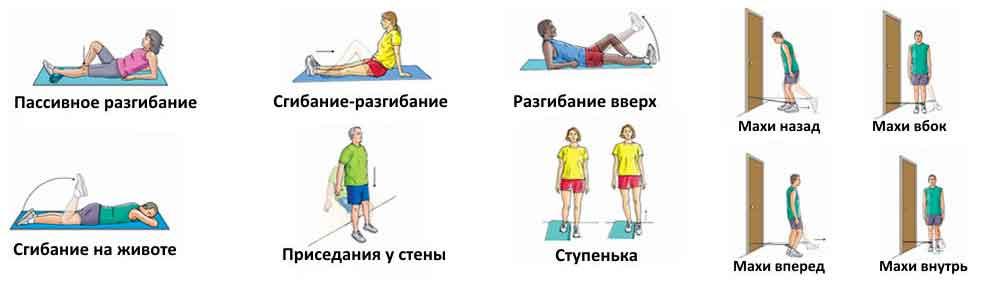 ЛФК-для-коленного-сустава